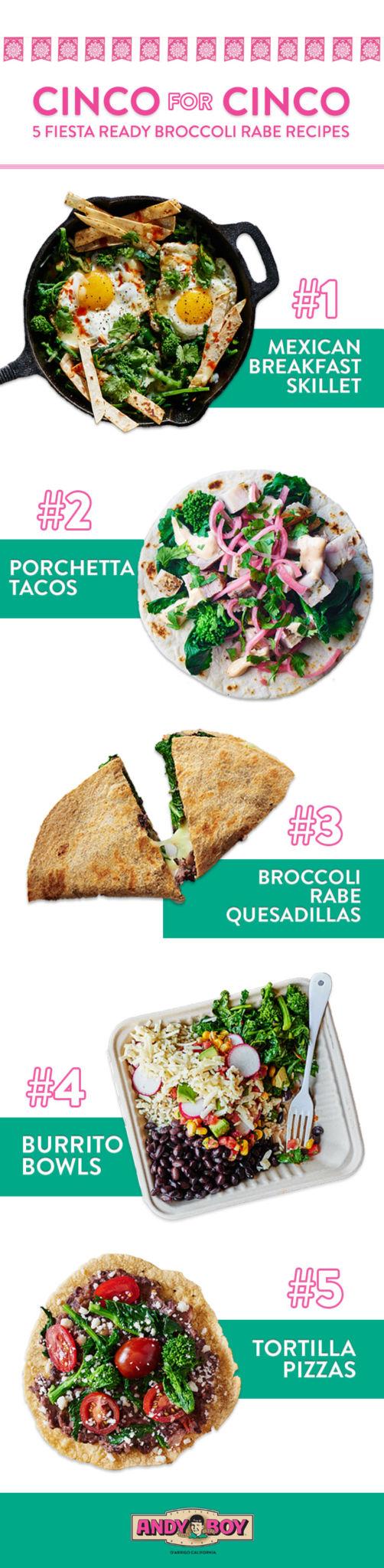 Broccoli Rabe Cinco De Mayo Mexican Recipes